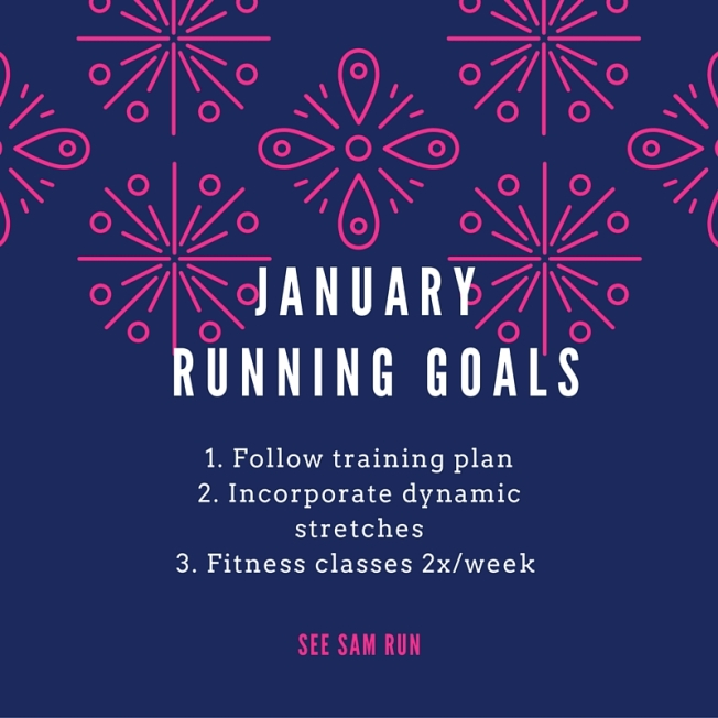 January Running Goals